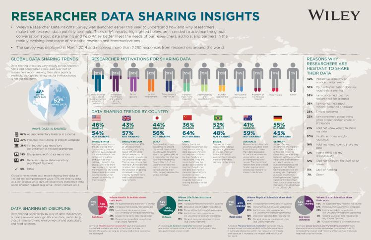 researcher-data-insights-infographic-final-revised-2